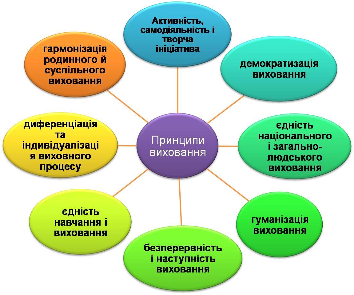 Перчатки - магазин для парикмахеров стилист-проф